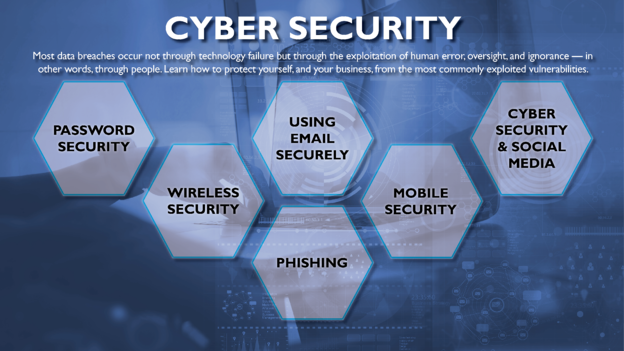 Cyber Security Training For End Users 7 Day Trial
